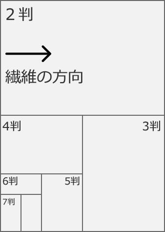 横目(Y目)の紙